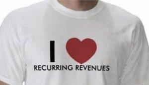 recurring offer