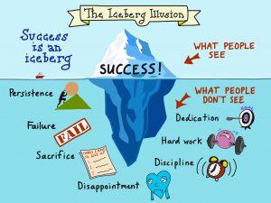 study success