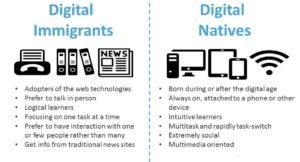 digital native immigrant