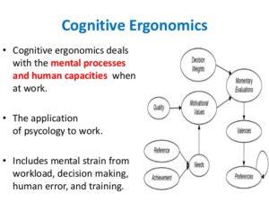 cognitive ergonomics