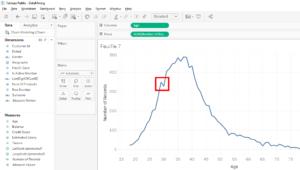 tableau, bins, bar, chart, distribution, age, data, science