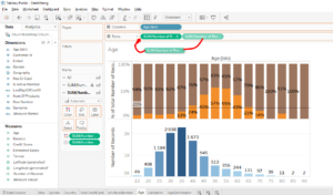 tableau chart compare paralell data mining science