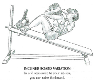 sit ups inclined board
