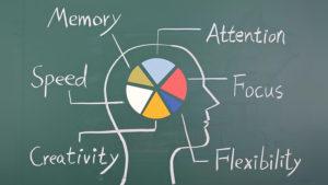 Neurocognitive testing