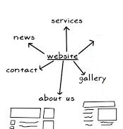 infopreneur information internet website
