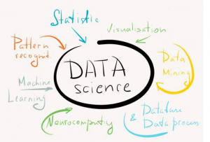 data science domain