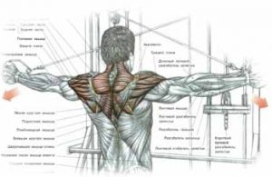 high pulley lateral extensions