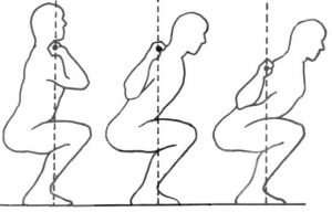 diagram barbell placement squat strating strenght