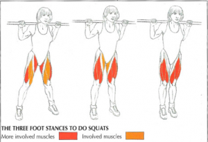 squat foot stance position