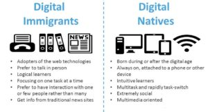 digital native immigrant